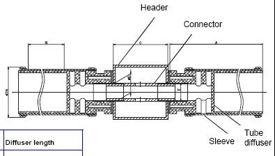 Conector con 3/4